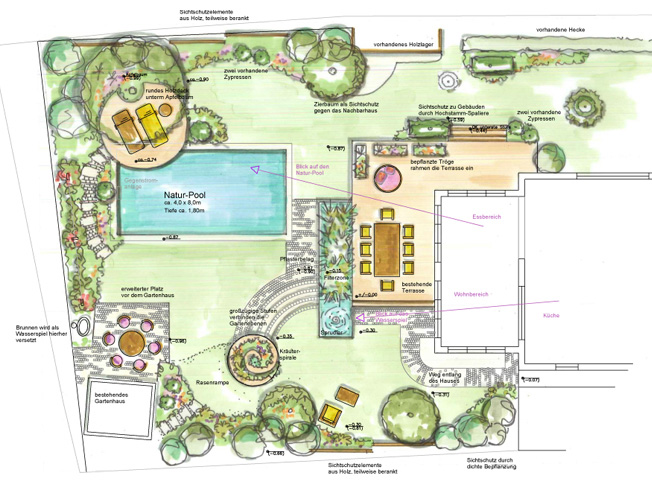 beispiele grimm f r garten naturpools und landschaftsg rtner. Black Bedroom Furniture Sets. Home Design Ideas